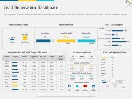Lead Generation Dashboard Multi Channel Marketing Ppt Sample