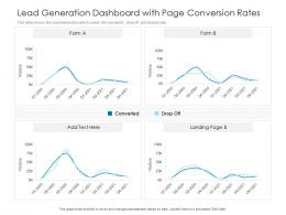 Lead Generation Dashboard With Page Conversion Rates Powerpoint Template