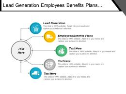 Lead Generation Employees Benefits Plans Information Technology Developments