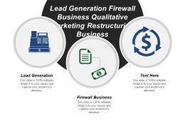 Lead Generation Firewall Business Qualitative Marketing Restructuring Business Cpb
