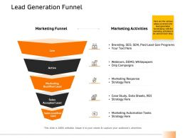 Lead Generation Funnel Active Ppt Powerpoint Presentation Ideas Topics