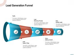 Lead Generation Funnel Adding Content Ppt Powerpoint Presentation Model Pictures