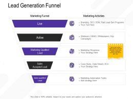Lead Generation Funnel Demo Ppt Powerpoint Presentation Professional Design Templates