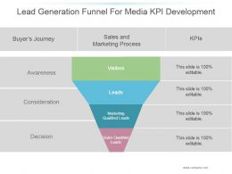 Lead Generation Funnel For Media Kpi Development Ppt Slides