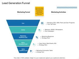 Lead Generation Funnel Ppt Powerpoint Presentation Summary Visual Aids