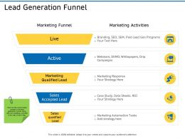Lead Generation Funnel Sales Ppt Powerpoint Presentation Icon Outfit