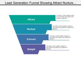 Lead Generation Funnel Showing Attract Nurture Convert And Delight