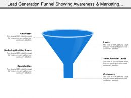 Lead Generation Funnel Showing Awareness And Marketing Qualified Leads
