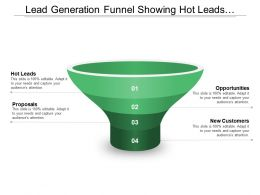 Lead Generation Funnel Showing Hot Leads Opportunities And Proposals