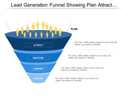 Lead Generation Funnel Showing Plan Attract Nurture And Convert