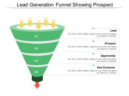 Lead Generation Funnel Showing Prospect Opportunity And New Customer