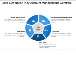 Lead Generation Key Account Management Continue Meeting Customers