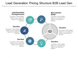 Lead Generation Pricing Structure B2b Lead Gen Model Cpb