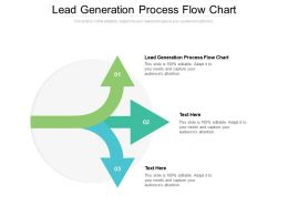 Lead Generation Process Flow Chart Ppt Powerpoint Presentation Model Slide Portrait Cpb