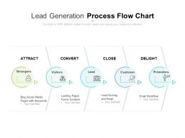 Lead Generation Process Flow Chart