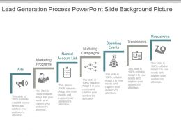 Lead Generation Process Powerpoint Slide Background Picture