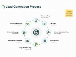 Lead Generation Process Ppt Powerpoint Presentation Outline Deck