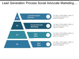 Lead Generation Process Social Advocate Marketing B2b Brand Marketing Cpb