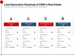 Lead Generation Roadmap Of CRM In Real Estate Activities Ppt Powerpoint Presentation Slides Guide