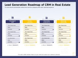 Lead Generation Roadmap Of CRM In Real Estate Ppt Powerpoint Presentation Gallery