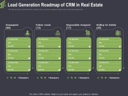 Lead Generation Roadmap Of CRM In Real Estate Schedules Ppt Powerpoint Elements