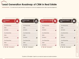 Lead Generation Roadmap Of CRM In Real Estate Waiting Ppt Powerpoint Presentation Gallery Samples