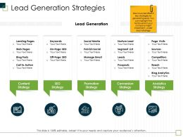 Lead Generation Strategies Call To Action Ppt Powerpoint Presentation Gallery Samples