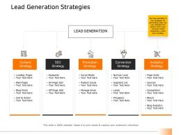 Lead Generation Strategies Conversion Ppt Powerpoint Presentation Gallery Format