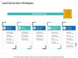 Lead Generation Strategies Ppt Powerpoint Presentation Gallery Grid