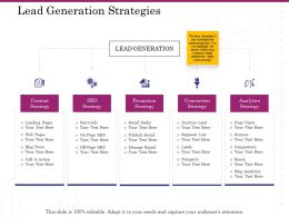 Lead Generation Strategies Promotion Ppt Powerpoint Presentation Layout