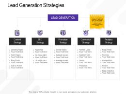Lead Generation Strategies Publish Social Ppt Powerpoint Presentation Icon Pictures