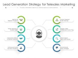 Lead Generation Strategy For Telesales Marketing