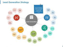 Lead Generation Strategy Ppt Examples