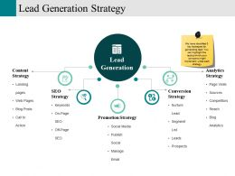 Lead Generation Strategy Ppt Examples Professional