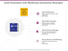 Lead Generation With Marketing Automation Strategies Ppt Powerpoint Good