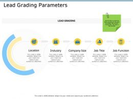 Lead Grading Parameters Ppt Powerpoint Presentation Slides Templates