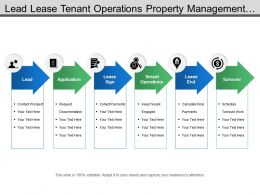 Lead Lease Tenant Operations Property Management With Horizontal Arrows And Icons