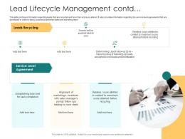 Lead Lifecycle Management Contd How To Rank Various Prospects In Sales Funnel Ppt Download