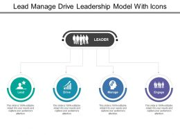 Lead Manage Drive Leadership Model With Icons