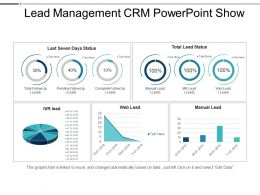 Lead Management Crm Powerpoint Show