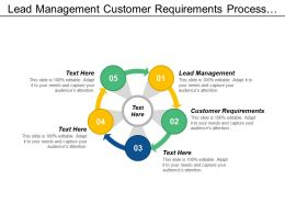 Lead Management Customer Requirements Process Transactions Entrepreneur Traits