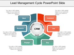 Lead Management Cycle Powerpoint Slide