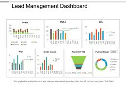 Lead Management Dashboard Powerpoint Slide