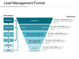 Lead Management Funnel Example Of PPT Presentation
