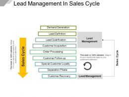 Lead Management In Sales Cycle Good Ppt Example
