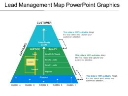 Lead Management Map Powerpoint Graphics