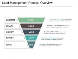 Lead Management Process Overview PowerPoint Guide