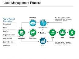 Lead Management Process PowerPoint Ideas