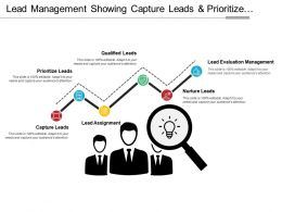 Lead Management Showing Capture Leads And Prioritize Leads