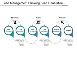 Lead Management Showing Lead Generation Qualification And Distribution